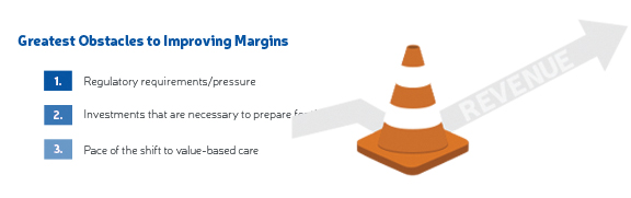 Greatest Obstacles to Improving Margins
